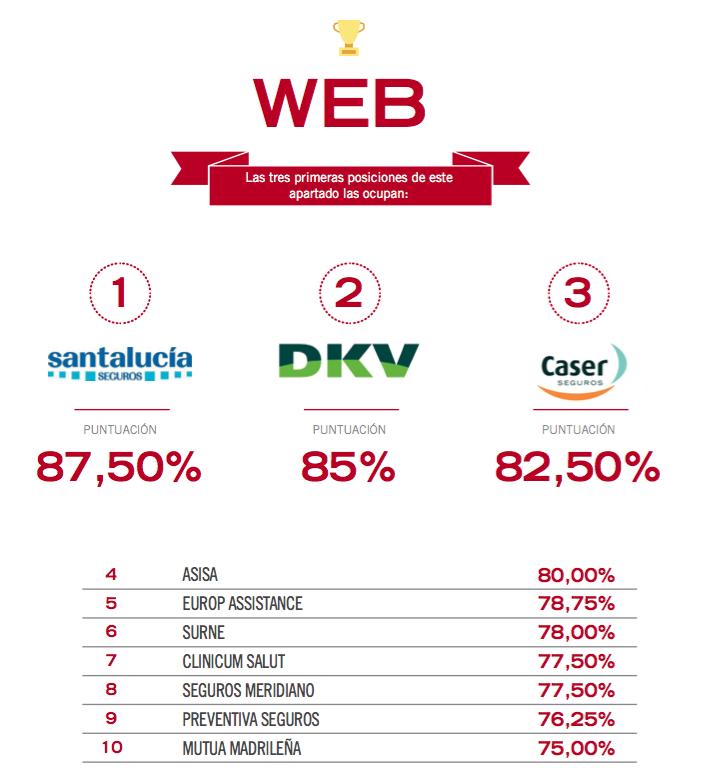 clasificacion web 2dosem 2016